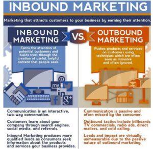 Inbound Strategies: la due giorni dedicata all'inbound marketing | Emoe