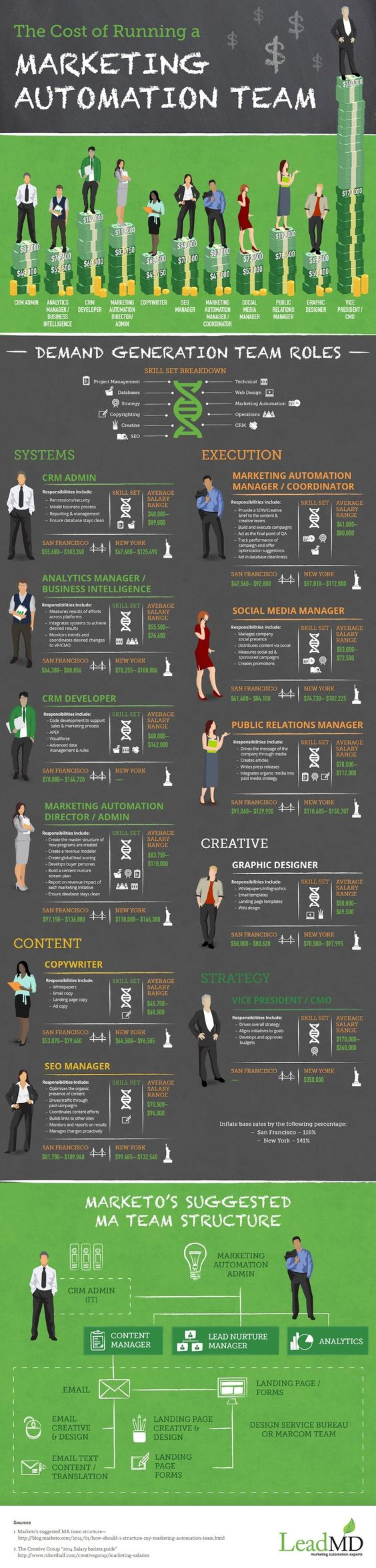 Web agency o agenzia di comunicazione: cosa ti serve? | Emoe