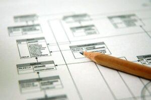 Strutturare un sito web aziendale: navigazione e usabilità | Emoe
