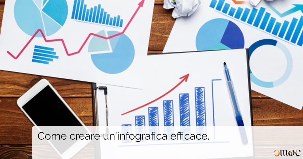 Come creare un'infografica vincente