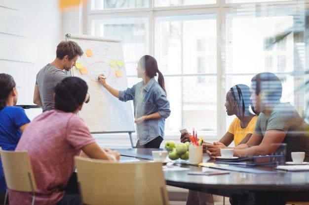 Social media planning: definisci gli obiettivi