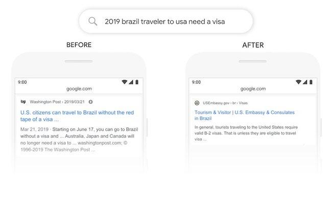 Esempio risultati Google - Brasile e visto | BERT