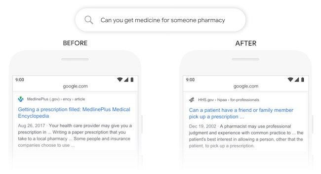 Esempio risultati Google | BERT